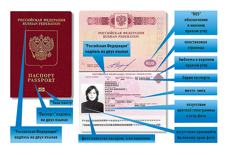 Загранпаспорт нового и старого образца: правила и порядок.